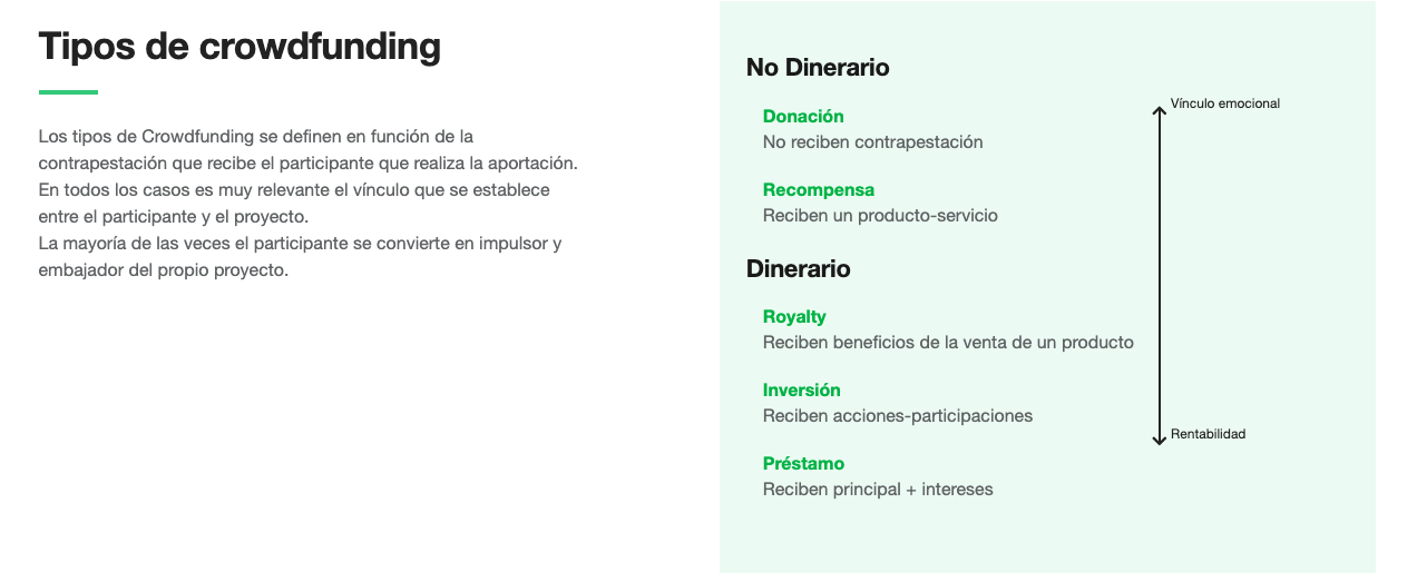 tabla comparación tipos de crowdfunding